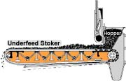 American underfeed stoker for the  R.D. Wood Triple Expansion Steam Engine at GCWW